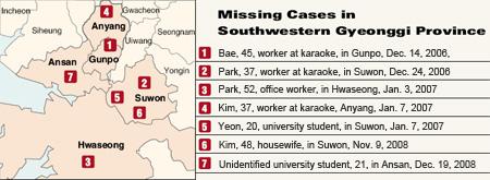 Situation des meurtres de Ho-sun