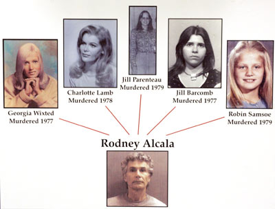 Les victimes d'Alcala