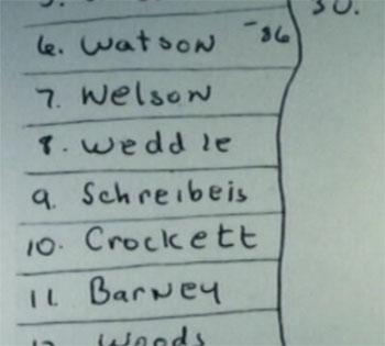 La liste des noms de ses victimes